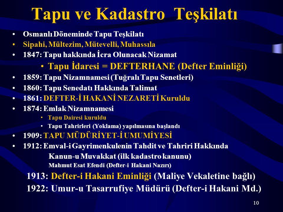 Tapu ve Kadastro Teşkilatı Osmanlı Döneminde Tapu Teşkilatı Sipahi, Mültezim, Mütevelli, Muhassıla 1847: Tapu hakkında İcra Olunacak Nizamat Tapu İdar