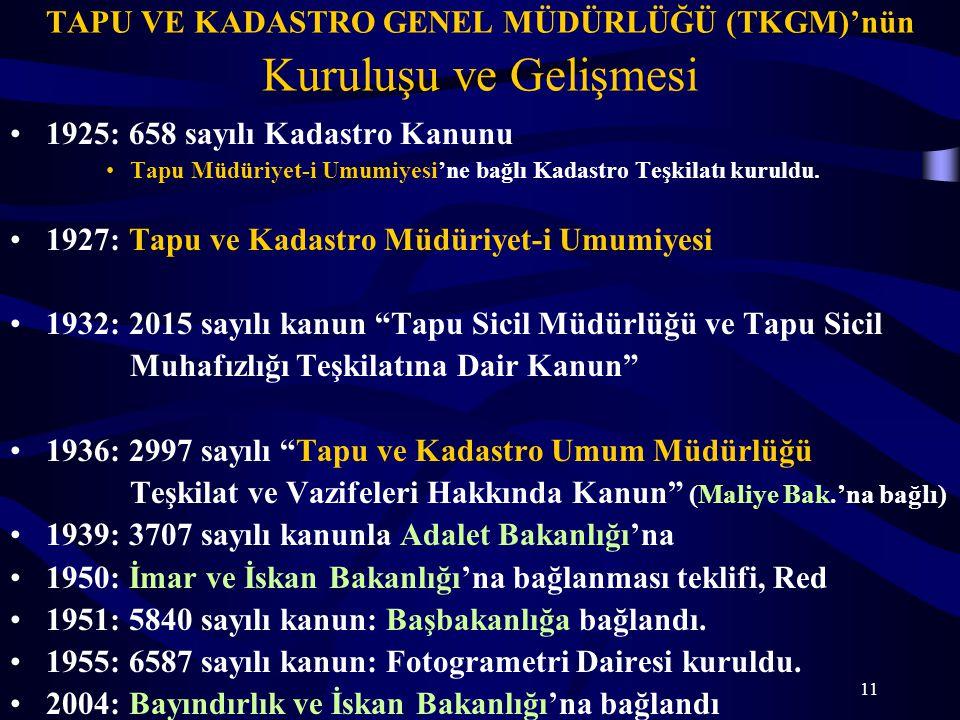 TAPU VE KADASTRO GENEL MÜDÜRLÜĞÜ (TKGM)'nün Kuruluşu ve Gelişmesi 1925: 658 sayılı Kadastro Kanunu Tapu Müdüriyet-i Umumiyesi'ne bağlı Kadastro Teşkil