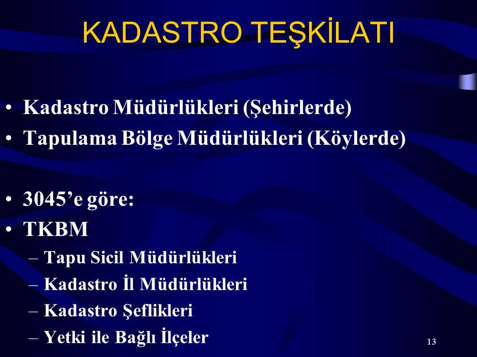 KADASTRO TEŞKİLATI Kadastro Müdürlükleri (Şehirlerde) Tapulama Bölge Müdürlükleri (Köylerde) 3045'e göre: TKBM –Tapu Sicil Müdürlükleri –Kadastro İl M