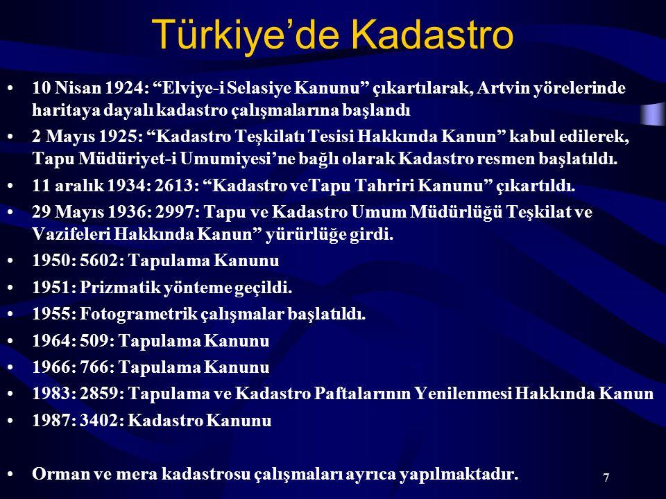 """Türkiye'de Kadastro 10 Nisan 1924: """"Elviye-i Selasiye Kanunu"""" çıkartılarak, Artvin yörelerinde haritaya dayalı kadastro çalışmalarına başlandı 2 Mayıs"""
