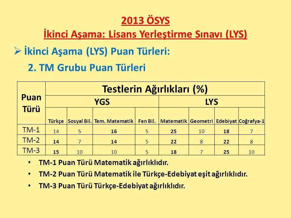 2013 ÖSYS İkinci Aşama: Lisans Yerleştirme Sınavı (LYS)  İkinci Aşama (LYS) Puan Türleri: 2. TM Grubu Puan Türleri TM-1 Puan Türü Matematik ağırlıklı