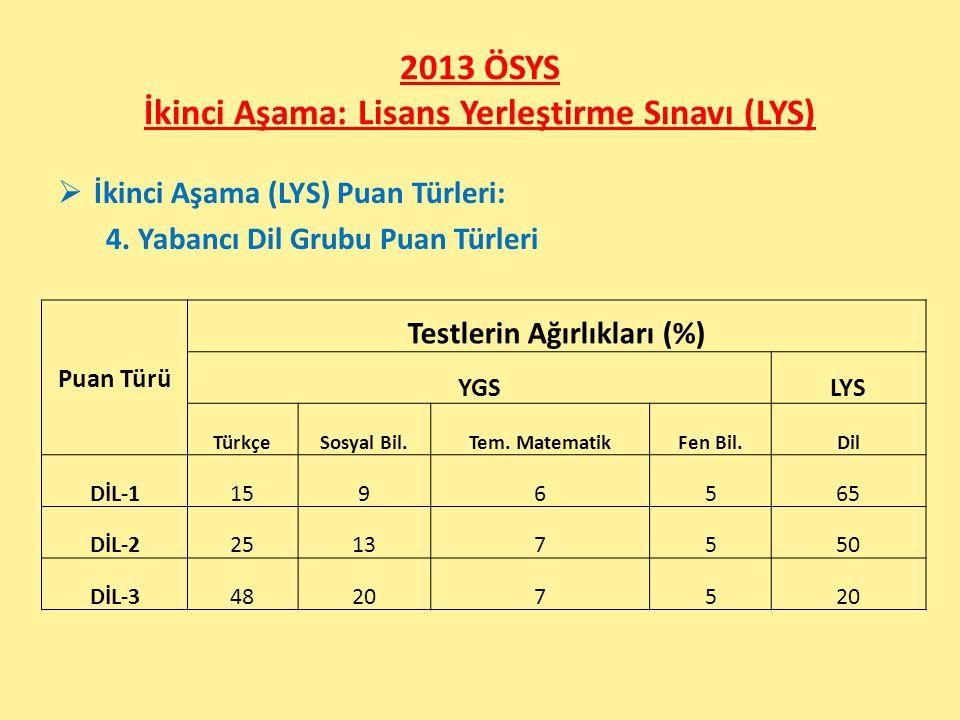2013 ÖSYS İkinci Aşama: Lisans Yerleştirme Sınavı (LYS)  İkinci Aşama (LYS) Puan Türleri: 4. Yabancı Dil Grubu Puan Türleri Puan Türü Testlerin Ağırl