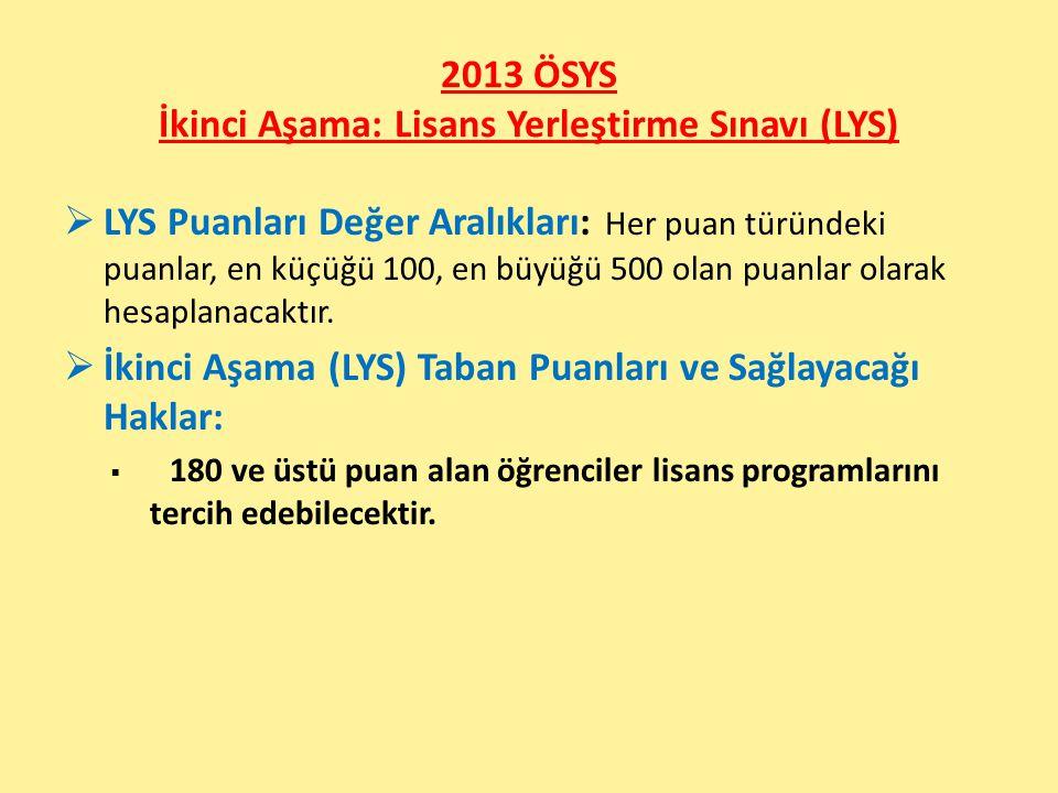 2013 ÖSYS İkinci Aşama: Lisans Yerleştirme Sınavı (LYS)  LYS Puanları Değer Aralıkları: Her puan türündeki puanlar, en küçüğü 100, en büyüğü 500 olan puanlar olarak hesaplanacaktır.