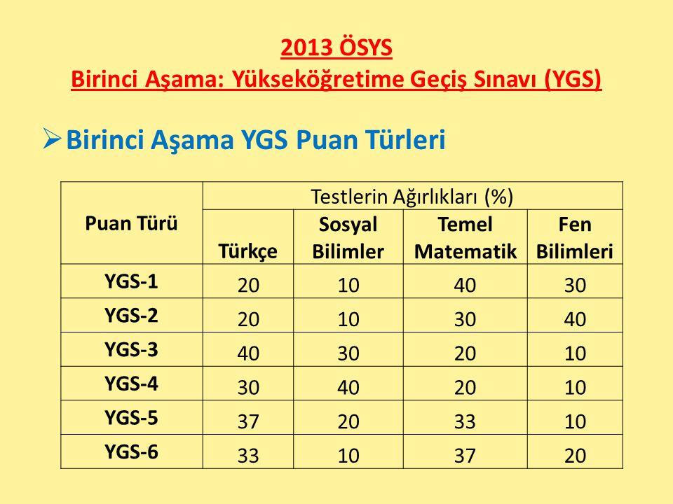 2013 ÖSYS Birinci Aşama: Yükseköğretime Geçiş Sınavı (YGS)  Birinci Aşama YGS Puan Türleri Puan Türü Testlerin Ağırlıkları (%) Türkçe Sosyal Bilimler