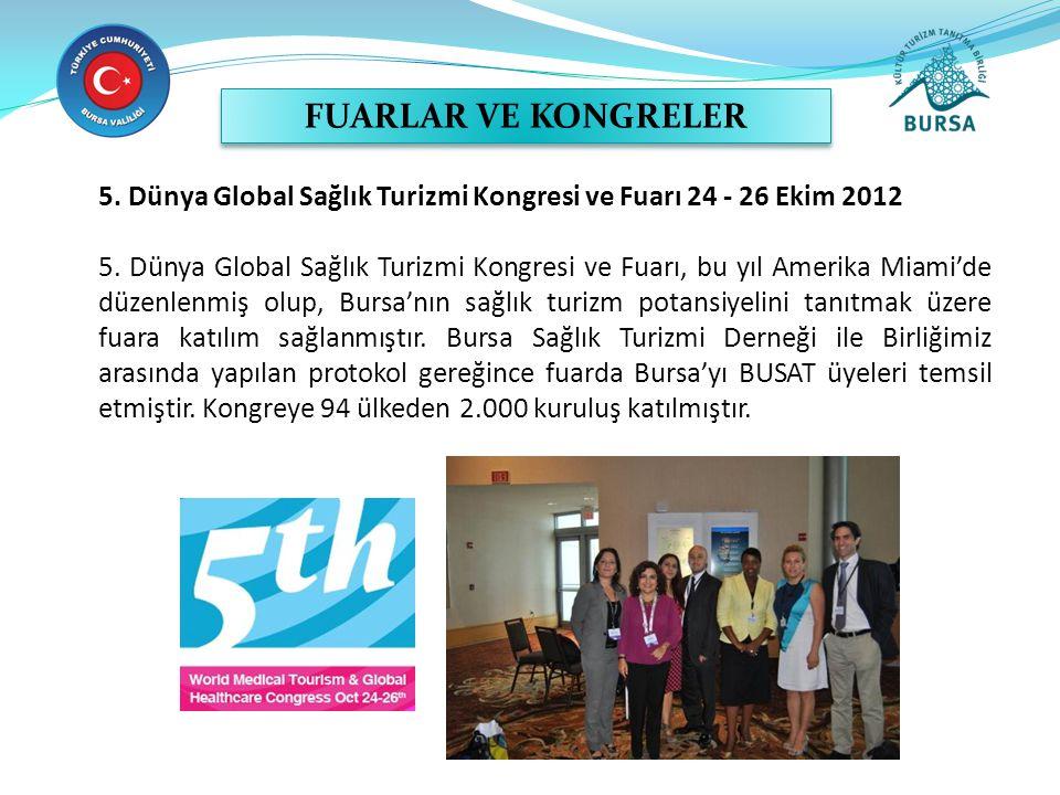 5. Dünya Global Sağlık Turizmi Kongresi ve Fuarı 24 - 26 Ekim 2012 5. Dünya Global Sağlık Turizmi Kongresi ve Fuarı, bu yıl Amerika Miami'de düzenlenm