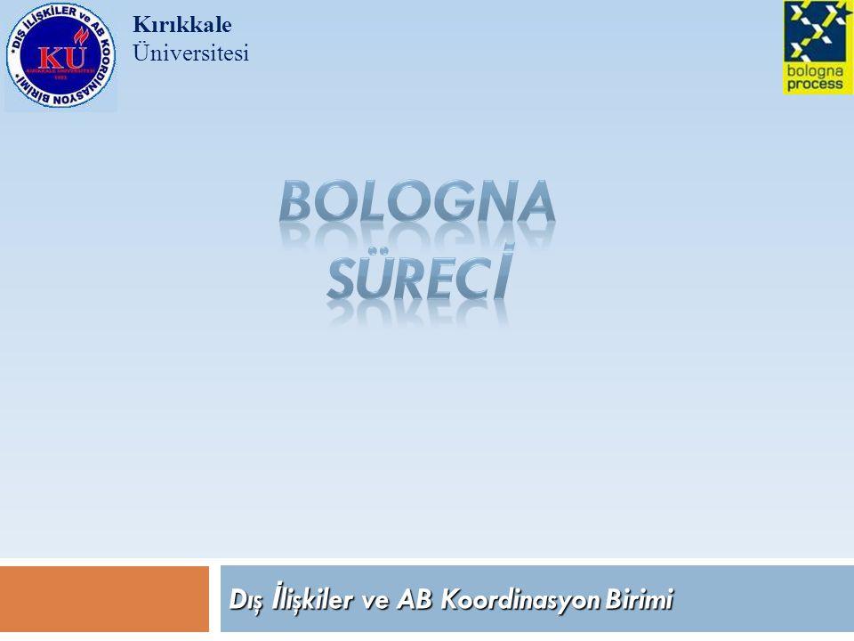 Bologna Süreci/ 2011 Eylem Planı 1.Diploma Eki'nin tüm akademik birim mezunlarına otomatik olarak verilmesi (17 Şubat 2011) 2.Bologna Bölüm Kurullarının (BBK) oluşturulması (24 Mart 2011) 3.Bologna Süreci kapsamında tarafların konu hakkında bilgi sahibi olması (24 Mart 2011) 4.Avrupa Yeterlilikler Çerçevesi (AYÇ), Türkiye Yükseköğretim Yeterlilikler Çerçevesi (TYYÇ) ve Alan Yeterliliklerinin (AY) incelenmesi (28 Nisan 2011) 5.Yurt içi ve yurt dışı programların incelenmesi (28 Nisan 2011) 6.AYÇ, TYYÇ ve AY çerçevesinde Program çıktısının hazır olması (26 Mayıs 2011) 7.Aynı ve/veya benzer içerikli derslerin belirlenmesi (30 Haziran 2011) 8.Üniversite web sitesinin TR ve İNG olarak güncellenmesi (30 Haziran 2011) 9.Ara değerlendirme toplantıları (07 Temmuz, 8 Eylül, 6 Ekim, 3 Kasım 2011) 10.Bologna Süreci internet sayfasının oluşturulması (4 Ağustos 2011) 11.Öğrenim çıktıları, ders içeriklerinin tamamlanması (Türkçe- İngilizce), (24 Kasım 2011)