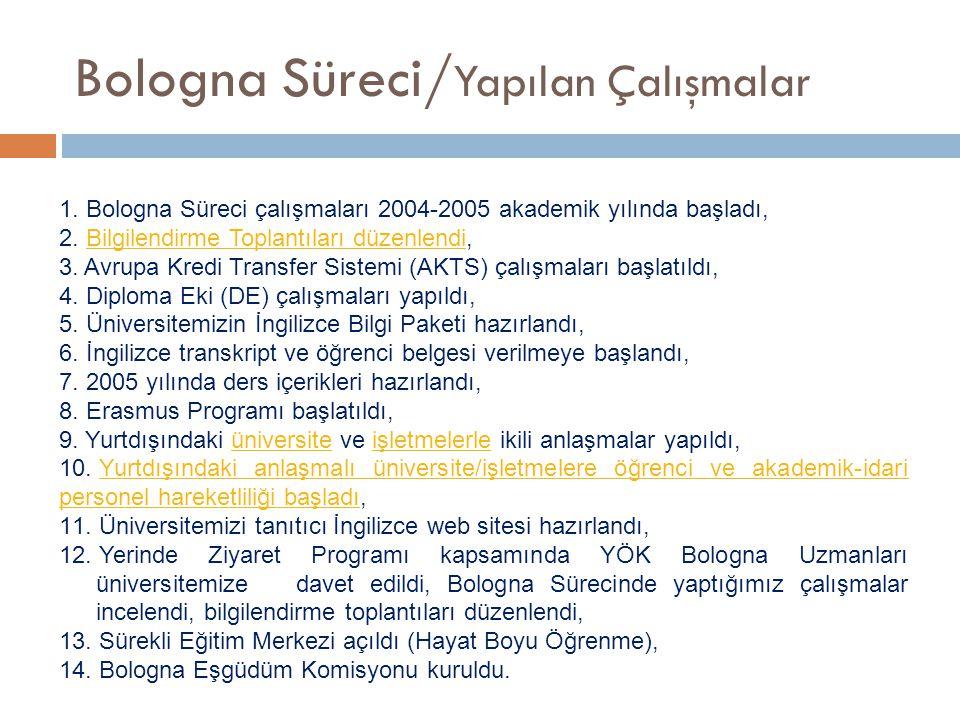 Bologna Süreci/ Yapılan Çalışmalar 1. Bologna Süreci çalışmaları 2004-2005 akademik yılında başladı, 2. Bilgilendirme Toplantıları düzenlendi,Bilgilen
