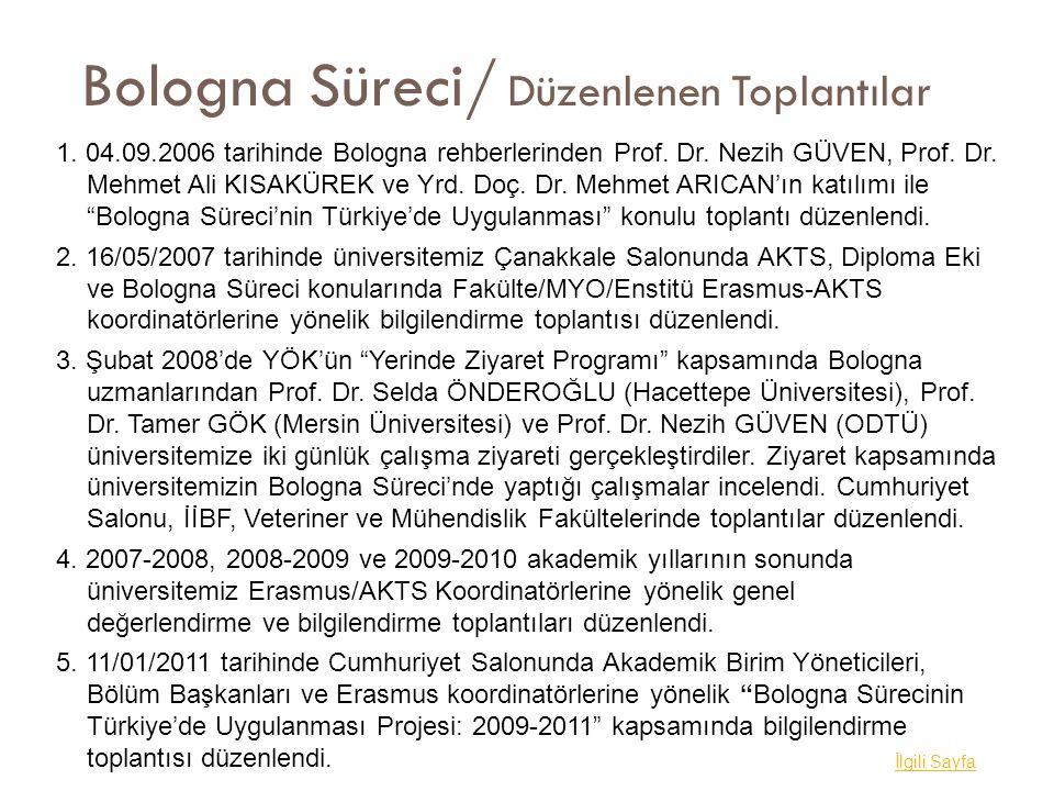 Bologna Süreci/ Düzenlenen Toplantılar 1. 04.09.2006 tarihinde Bologna rehberlerinden Prof. Dr. Nezih GÜVEN, Prof. Dr. Mehmet Ali KISAKÜREK ve Yrd. Do