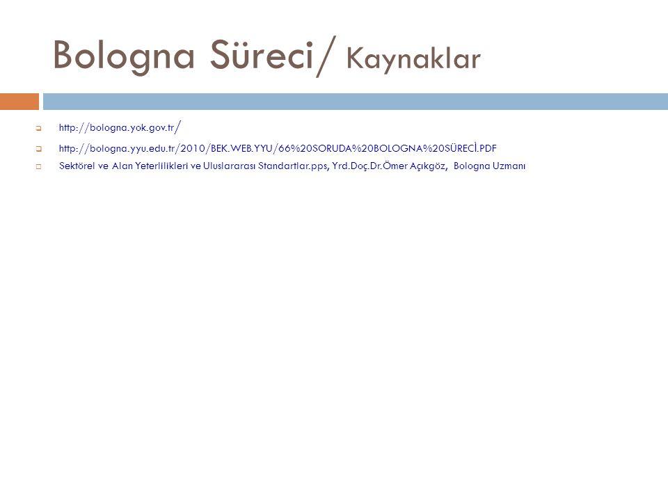  http://bologna.yok.gov.tr /  http://bologna.yyu.edu.tr/2010/BEK.WEB.YYU/66%20SORUDA%20BOLOGNA%20SÜREC İ.PDF  Sektörel ve Alan Yeterlilikleri ve Ul