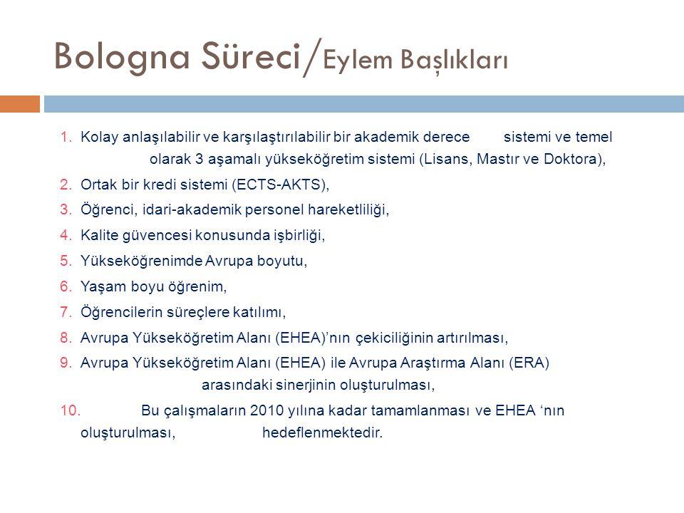 Bologna Süreci/ Eylem Başlıkları 1.Kolay anlaşılabilir ve karşılaştırılabilir bir akademik derece sistemi ve temel olarak 3 aşamalı yükseköğretim sist