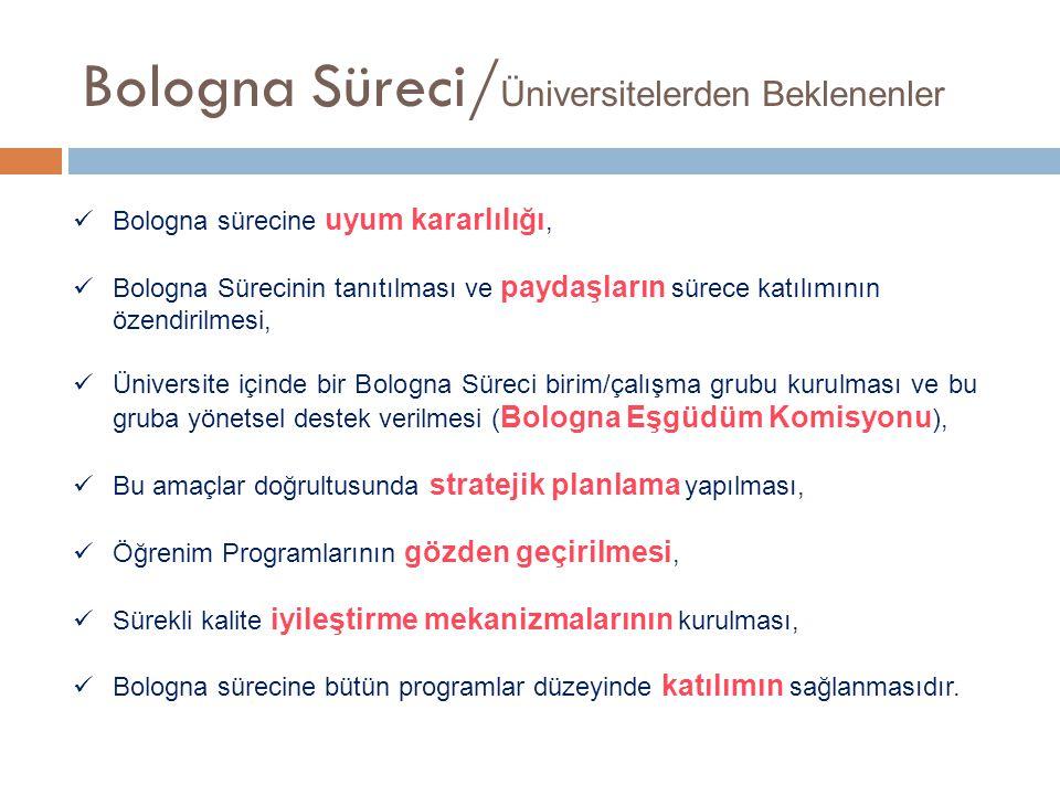 Bologna Süreci/ Üniversitelerden Beklenenler Bologna sürecine uyum kararlılığı, Bologna Sürecinin tanıtılması ve paydaşların sürece katılımının özendi
