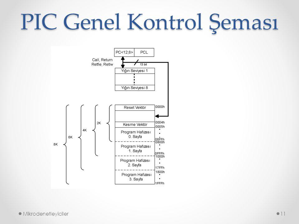 PIC Genel Kontrol Şeması Mikrodenetleyiciler11
