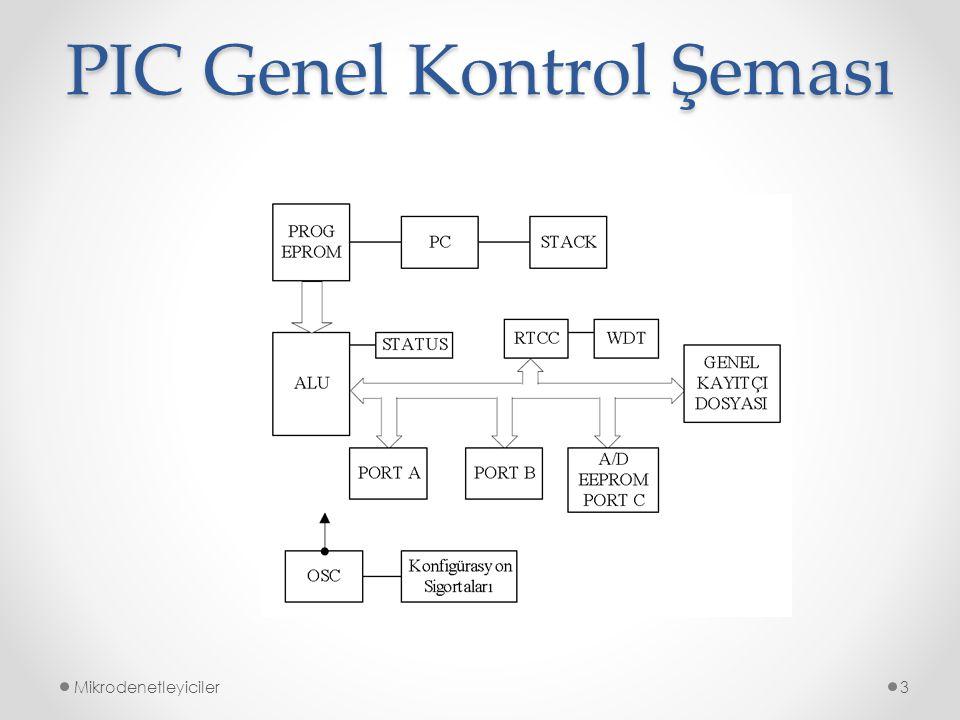 PIC Genel Kontrol Şeması Mikrodenetleyiciler3