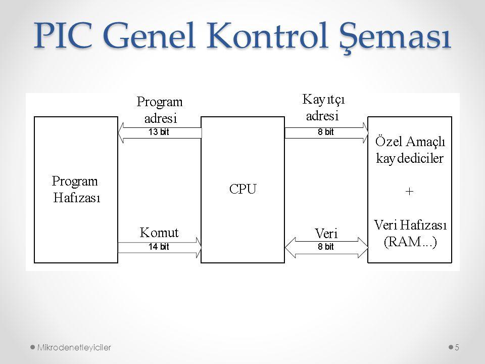 Konfigürasyon Sözcüğü Mikrodenetleyiciler46 Bit 2 WDTE : Bekçi köpeği zamanlayıcısı (Watch dog timer, WDT) biti 1 = WDT aktif 0 = WDT pasif Bit 1-0 FOSC1, FOSC0: Osilatör seçme biti.