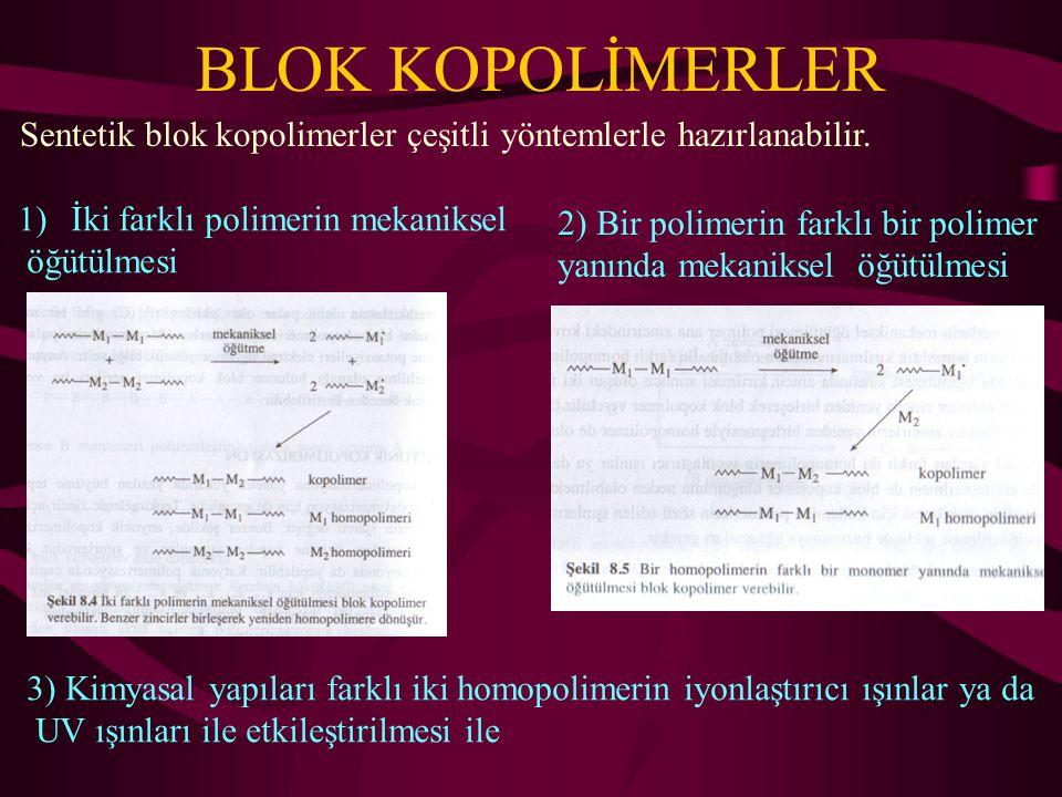 BLOK KOPOLİMERLER Sentetik blok kopolimerler çeşitli yöntemlerle hazırlanabilir. 1)İki farklı polimerin mekaniksel öğütülmesi 2) Bir polimerin farklı