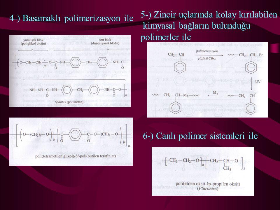 4-) Basamaklı polimerizasyon ile 5-) Zincir uçlarında kolay kırılabilen kimyasal bağların bulunduğu polimerler ile 6-) Canlı polimer sistemleri ile