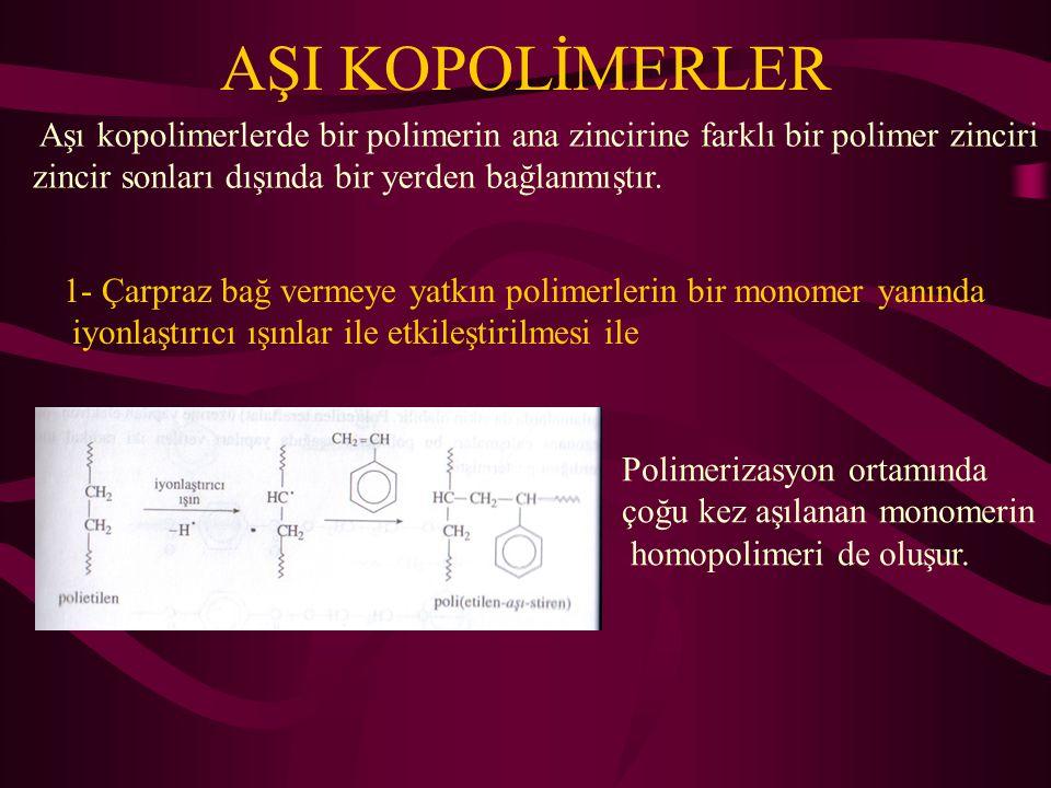AŞI KOPOLİMERLER Aşı kopolimerlerde bir polimerin ana zincirine farklı bir polimer zinciri zincir sonları dışında bir yerden bağlanmıştır. 1- Çarpraz