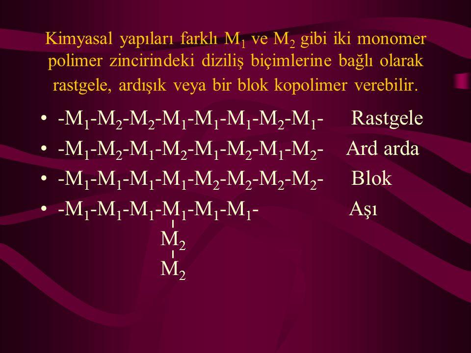 Kimyasal yapıları farklı M 1 ve M 2 gibi iki monomer polimer zincirindeki diziliş biçimlerine bağlı olarak rastgele, ardışık veya bir blok kopolimer v