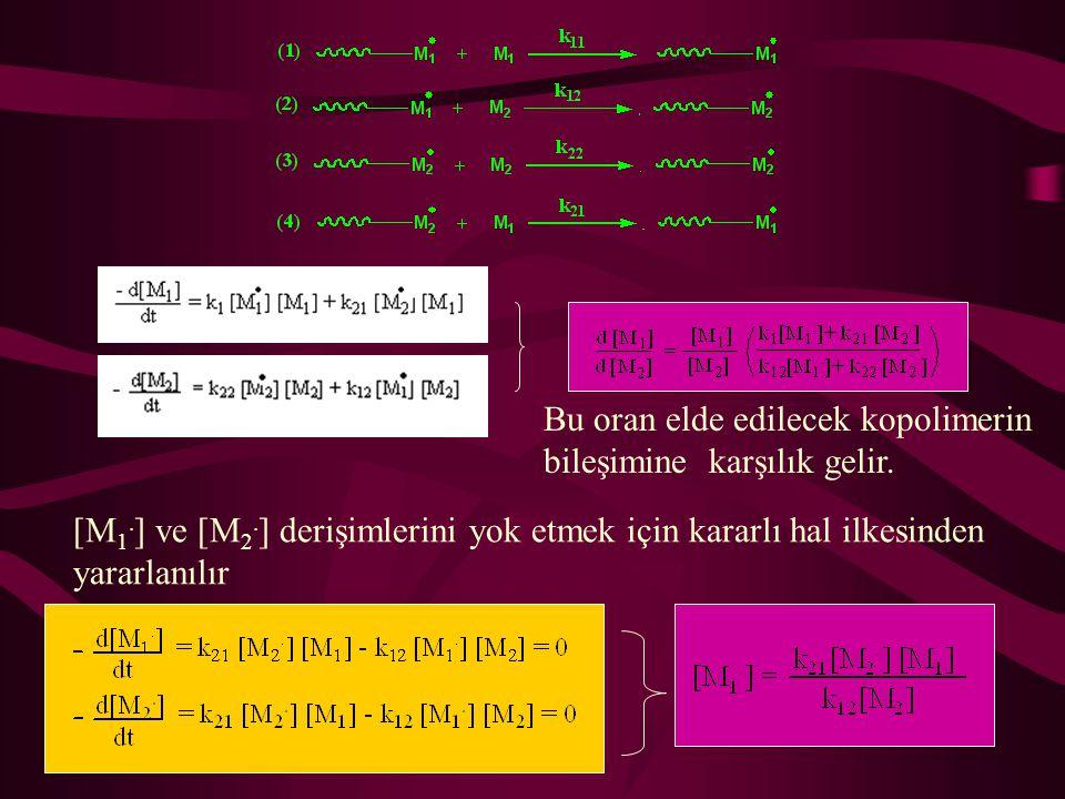 Pay ve paydayı k 21 ile bölersek, k 11 /k 12 ve k 22 /k 21 oranları r 1 = k 11 /k 12 ve r 2 = k 22 /k 21 şeklinde reaktivite oranı olarak bilinen r 1 ve r 2 gösterilirse, eşitliği ile kopolimer bileşimi hesaplanabilir.