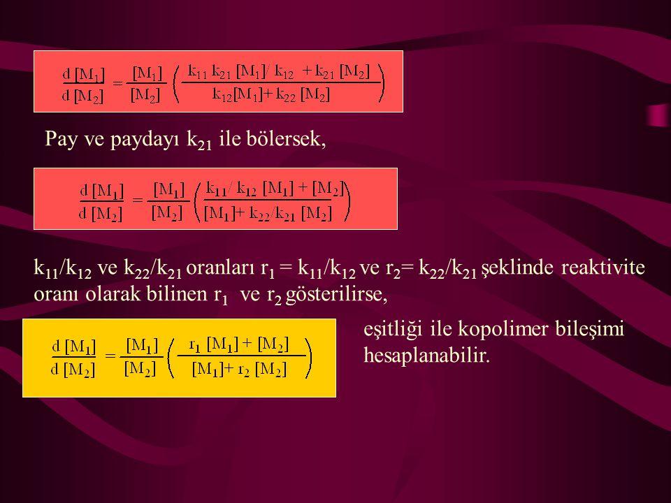 Pay ve paydayı k 21 ile bölersek, k 11 /k 12 ve k 22 /k 21 oranları r 1 = k 11 /k 12 ve r 2 = k 22 /k 21 şeklinde reaktivite oranı olarak bilinen r 1