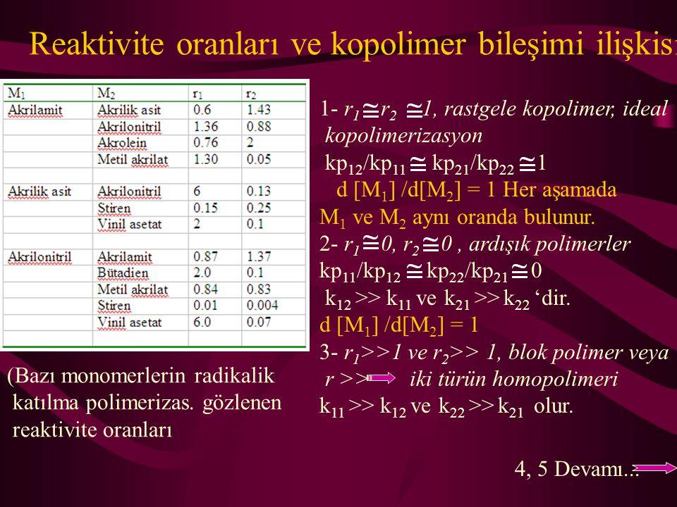 Reaktivite oranları ve kopolimer bileşimi ilişkisi (Bazı monomerlerin radikalik katılma polimerizas. gözlenen reaktivite oranları 1- r 1 r 2 1, rastge