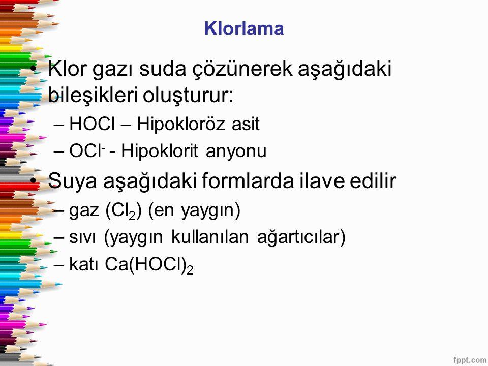 Klorlama Klor gazı suda çözünerek aşağıdaki bileşikleri oluşturur: –HOCl – Hipokloröz asit –OCl - - Hipoklorit anyonu Suya aşağıdaki formlarda ilave e