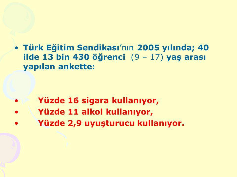 KÖTÜ ALIŞKANLIKLARDA KİŞİ BAŞINA DÜŞEN MİKTAR: 1930 yılında: Kişi başına düşen alkol: 1 litre Kişi başına düşen sigara: 10 paket 2004 yılında: Kişi ba