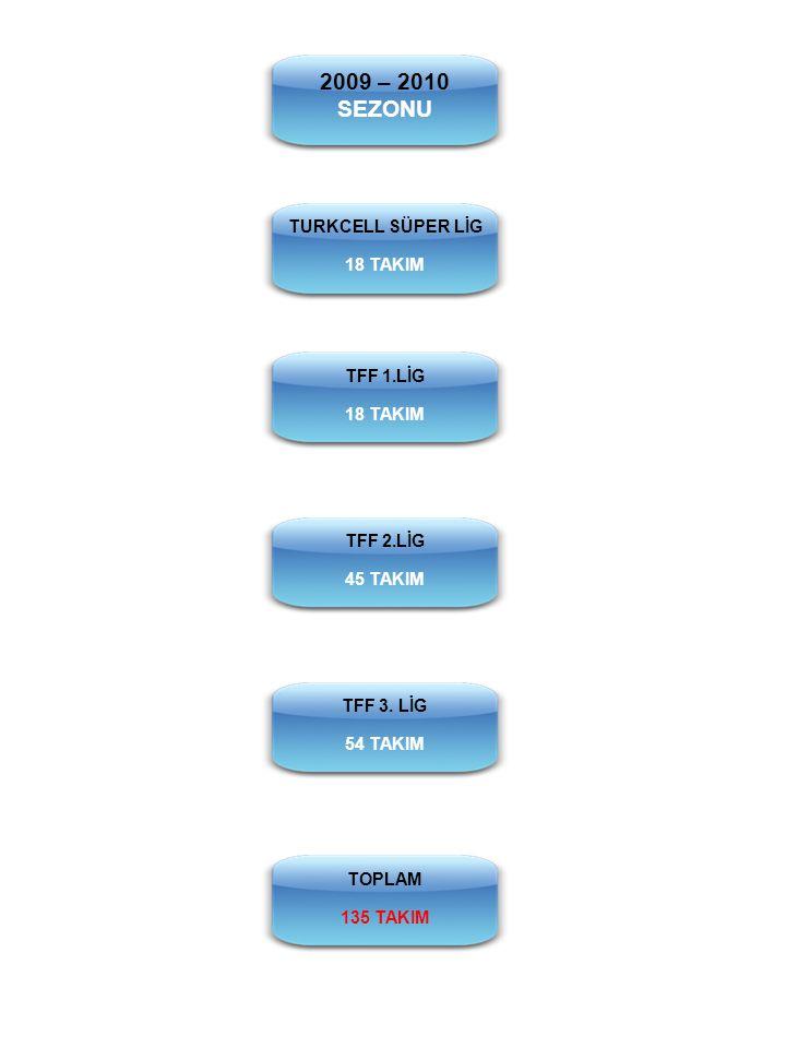 TURKCELL SÜPER LİG 18 TAKIM TFF 1.LİG 18 TAKIM TFF 2.LİG 45 TAKIM TFF 3. LİG 54 TAKIM TOPLAM 135 TAKIM 2009 – 2010 SEZONU