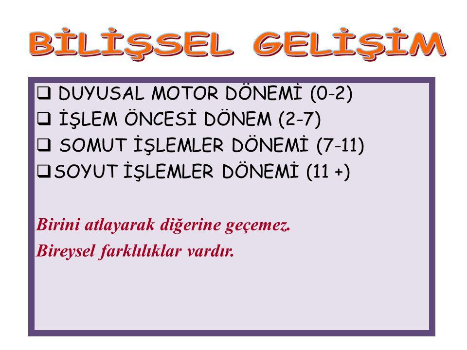  DUYUSAL MOTOR DÖNEMİ (0-2)  İŞLEM ÖNCESİ DÖNEM (2-7)  SOMUT İŞLEMLER DÖNEMİ (7-11)  SOYUT İŞLEMLER DÖNEMİ (11 +) Birini atlayarak diğerine geçeme