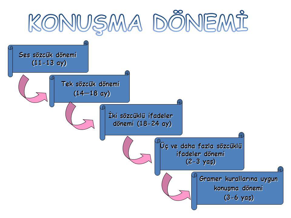 Ses sözcük dönemi (11-13 ay) Üç ve daha fazla sözcüklü ifadeler dönemi ifadeler dönemi (2-3 yaş) Tek sözcük dönemi (14—18 ay) (14—18 ay) İki sözcüklü