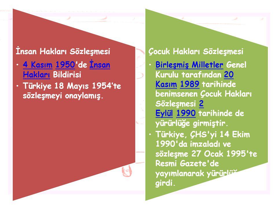 İnsan Hakları Sözleşmesi 4 Kasım 1950'de İnsan Hakları Bildirisi4 Kasım1950İnsan Hakları Türkiye 18 Mayıs 1954'te sözleşmeyi onaylamış. Çocuk Hakları