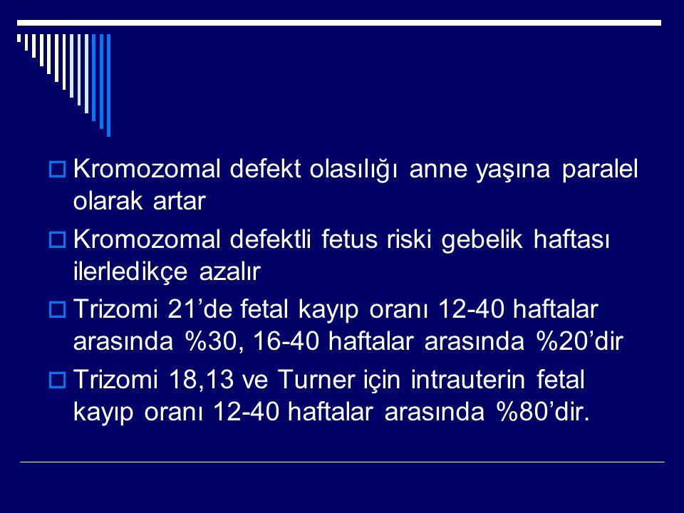  Kromozomal defekt olasılığı anne yaşına paralel olarak artar  Kromozomal defektli fetus riski gebelik haftası ilerledikçe azalır  Trizomi 21'de fe