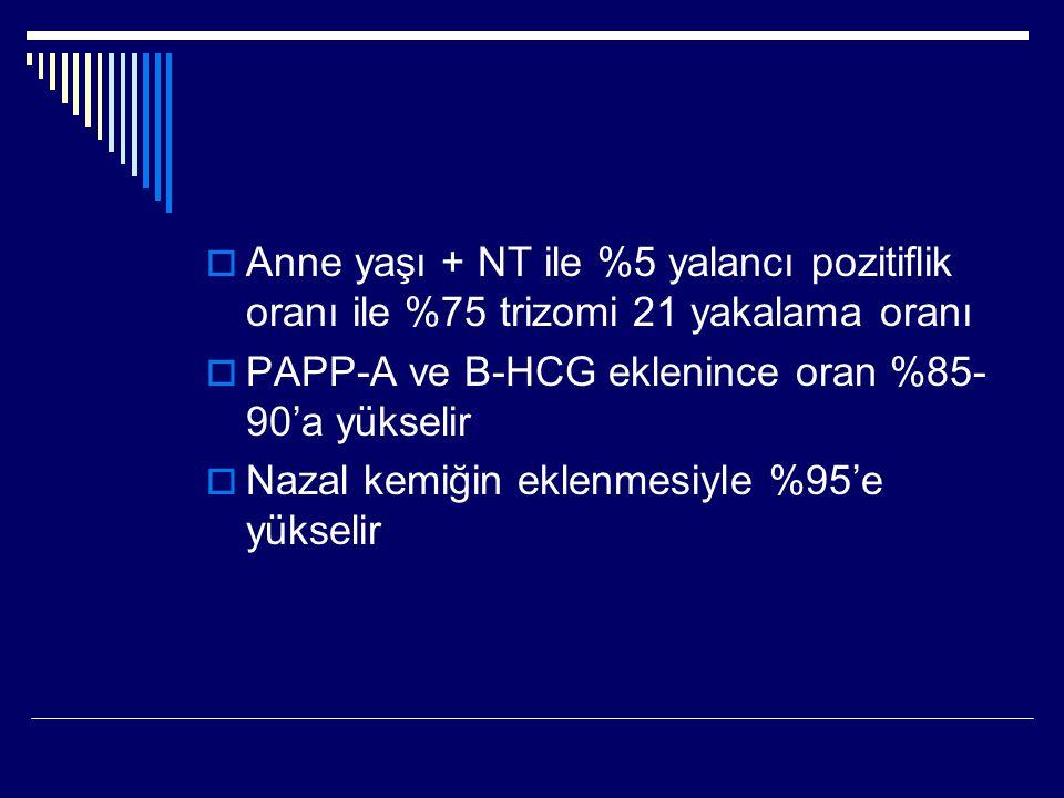  Anne yaşı + NT ile %5 yalancı pozitiflik oranı ile %75 trizomi 21 yakalama oranı  PAPP-A ve B-HCG eklenince oran %85- 90'a yükselir  Nazal kemiğin