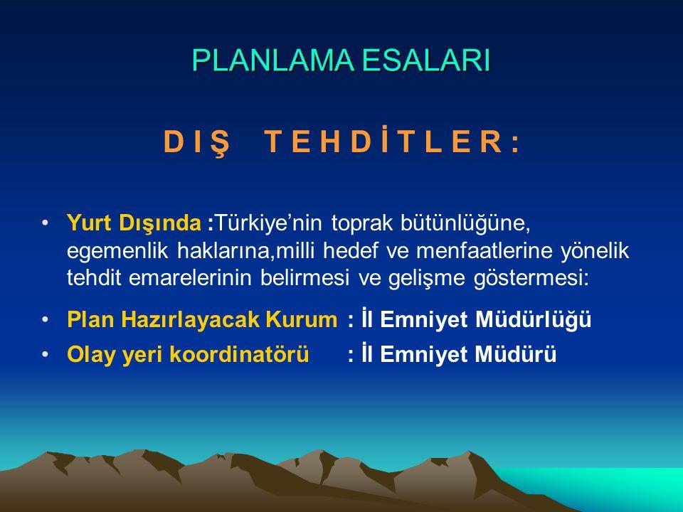PLANLAMA ESALARI D I Ş T E H D İ T L E R : Yurt Dışında :Türkiye'nin toprak bütünlüğüne, egemenlik haklarına,milli hedef ve menfaatlerine yönelik tehdit emarelerinin belirmesi ve gelişme göstermesi: Plan Hazırlayacak Kurum : İl Emniyet Müdürlüğü Olay yeri koordinatörü : İl Emniyet Müdürü
