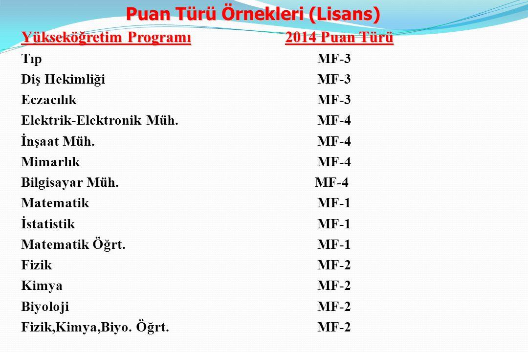 Yükseköğretim Programı2014 Puan Türü Tıp MF-3 Diş Hekimliği MF-3 Eczacılık MF-3 Elektrik-Elektronik Müh. MF-4 İnşaat Müh. MF-4 Mimarlık MF-4 Bilgisaya