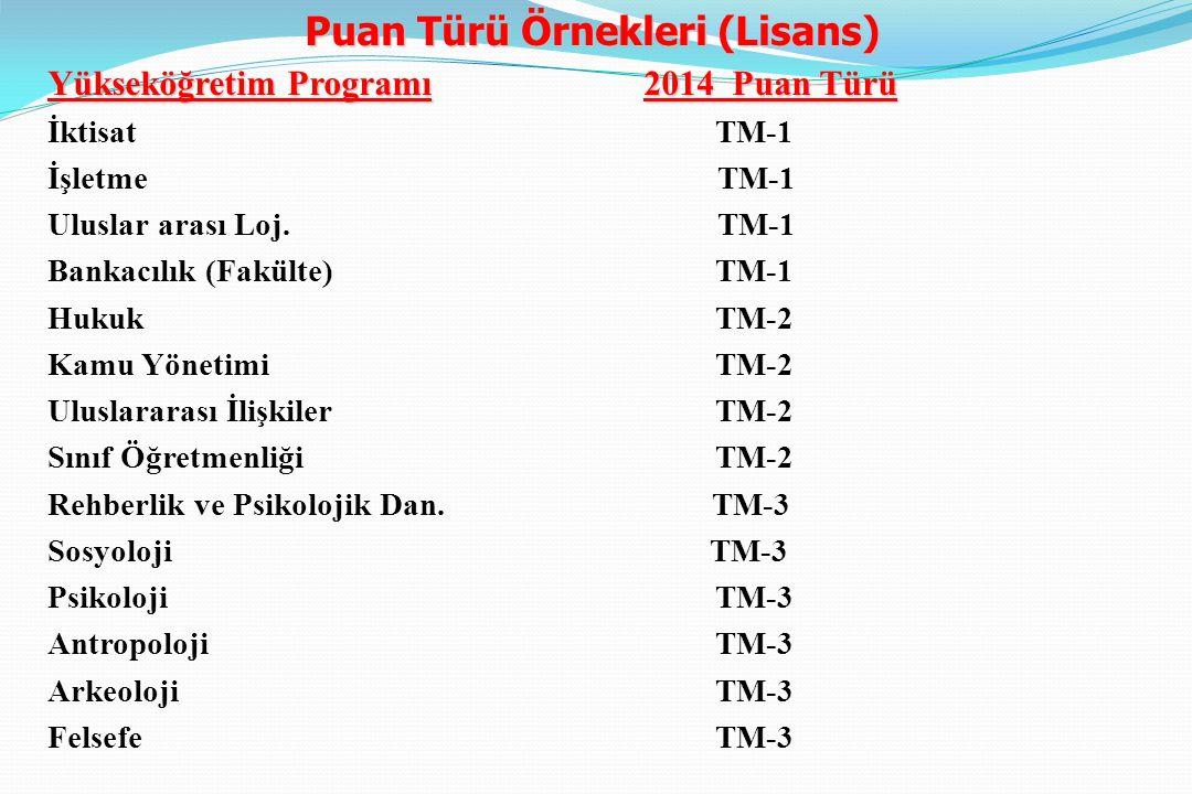 Yükseköğretim Programı2014 Puan Türü İktisat TM-1 İşletme TM-1 Uluslar arası Loj. TM-1 Bankacılık (Fakülte) TM-1 Hukuk TM-2 Kamu Yönetimi TM-2 Uluslar