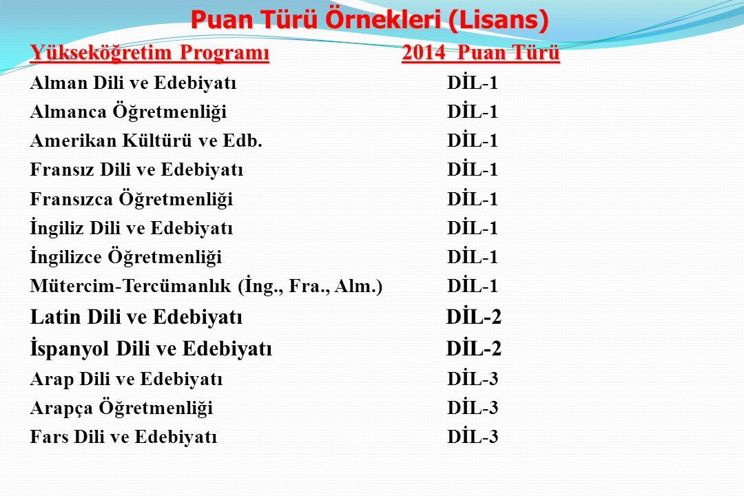 Yükseköğretim Programı 2014 Puan Türü Alman Dili ve Edebiyatı DİL-1 Almanca Öğretmenliği DİL-1 Amerikan Kültürü ve Edb. DİL-1 Fransız Dili ve Edebiyat