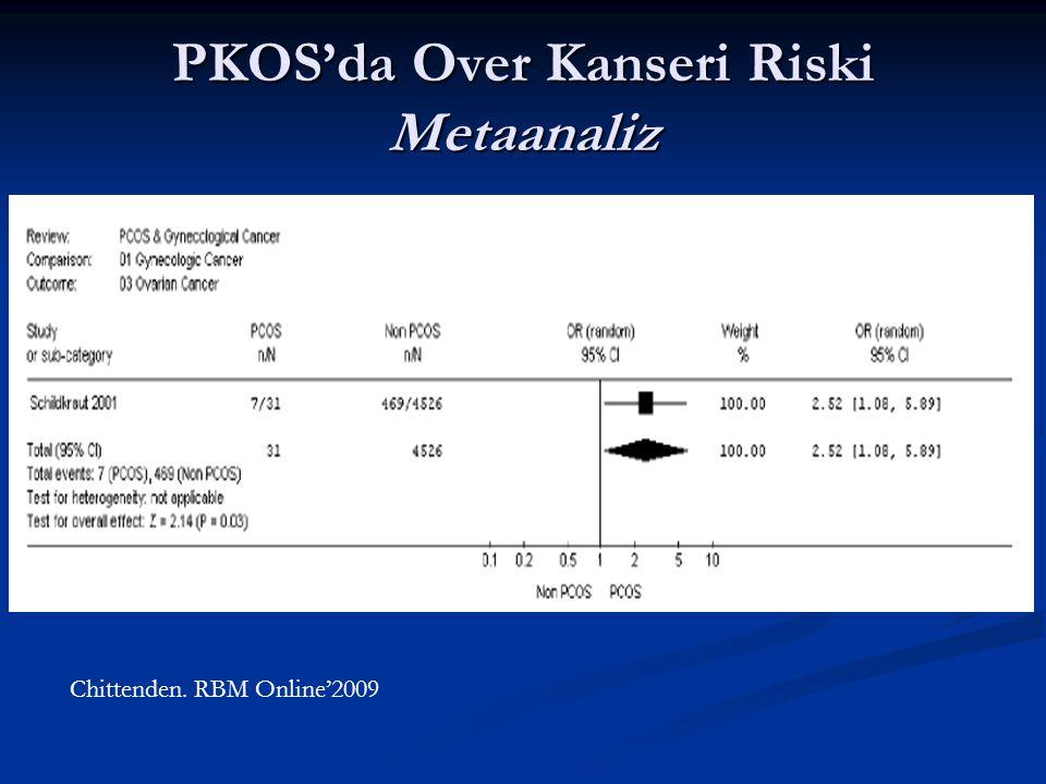 PKOS'da Over Kanseri Riski Metaanaliz Chittenden. RBM Online'2009