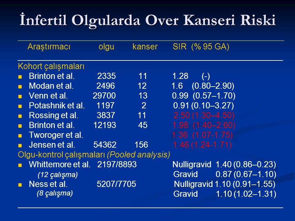Endometriozisli Kadınlarda Genel Kanser Görülme Sıklığı -1 (n:64492, ort.