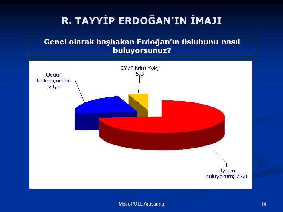 14MetroPOLL Araştırma Genel olarak başbakan Erdoğan'ın üslubunu nasıl buluyorsunuz.