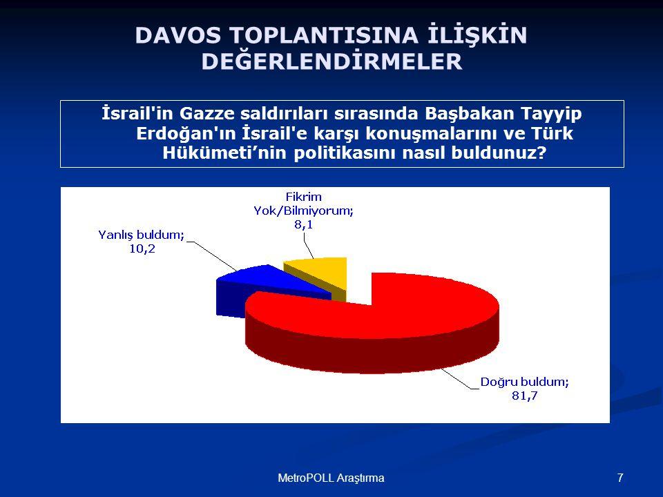 7MetroPOLL Araştırma DAVOS TOPLANTISINA İLİŞKİN DEĞERLENDİRMELER İsrail in Gazze saldırıları sırasında Başbakan Tayyip Erdoğan ın İsrail e karşı konuşmalarını ve Türk Hükümeti'nin politikasını nasıl buldunuz
