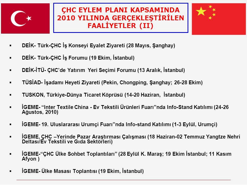  DEİK- Türk-ÇHC İş Konseyi Eyalet Ziyareti (28 Mayıs, Şanghay)  DEİK- Türk-ÇHC İş Forumu (19 Ekim, İstanbul)  DEİK-İTÜ- ÇHC'de Yatırım Yeri Seçimi Forumu (13 Aralık, İstanbul)  TÜSİAD- İşadamı Heyeti Ziyareti (Pekin, Chongping, Şanghay; 26-28 Ekim)  TUSKON, Türkiye-Dünya Ticaret Köprüsü (14-20 Haziran, İstanbul)  İGEME- Inter Textile China - Ev Tekstili Ürünleri Fuarı nda Info-Stand Katılımı (24-26 Ağustos, 2010)  İGEME- 19.