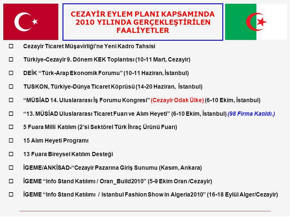  Cezayir Ticaret Müşavirliği'ne Yeni Kadro Tahsisi  Türkiye-Cezayir 9.