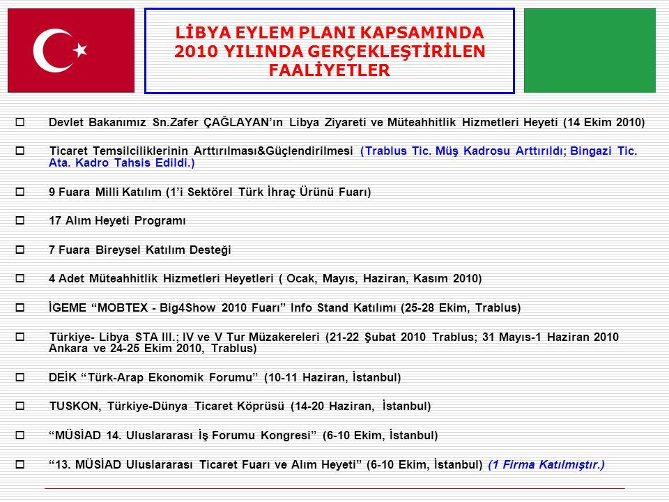  Devlet Bakanımız Sn.Zafer ÇAĞLAYAN'ın Libya Ziyareti ve Müteahhitlik Hizmetleri Heyeti (14 Ekim 2010)  Ticaret Temsilciliklerinin Arttırılması&Güçlendirilmesi (Trablus Tic.