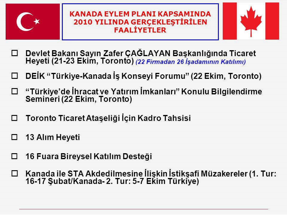  Devlet Bakanı Sayın Zafer ÇAĞLAYAN Başkanlığında Ticaret Heyeti (21-23 Ekim, Toronto) (22 Firmadan 26 İşadamının Katılımı)  DEİK Türkiye-Kanada İş Konseyi Forumu (22 Ekim, Toronto)  Türkiye'de İhracat ve Yatırım İmkanları Konulu Bilgilendirme Semineri (22 Ekim, Toronto)  Toronto Ticaret Ataşeliği İçin Kadro Tahsisi  13 Alım Heyeti  16 Fuara Bireysel Katılım Desteği  Kanada ile STA Akdedilmesine İlişkin İstikşafi Müzakereler (1.