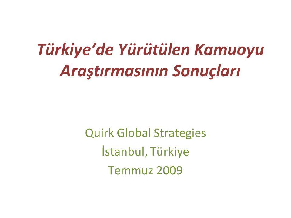 Türkiye'de Yürütülen Kamuoyu Araştırmasının Sonuçları Quirk Global Strategies İstanbul, Türkiye Temmuz 2009