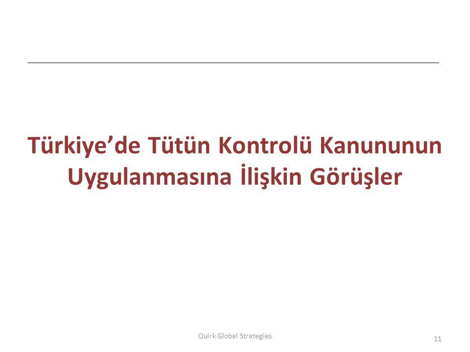 11 Quirk Global Strategies Türkiye'de Tütün Kontrolü Kanununun Uygulanmasına İlişkin Görüşler