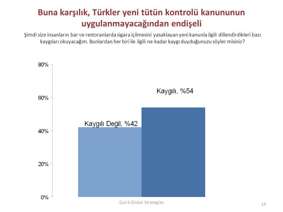 14 Quirk Global Strategies Buna karşılık, Türkler yeni tütün kontrolü kanununun uygulanmayacağından endişeli Şimdi size insanların bar ve restoranlarda sigara içilmesini yasaklayan yeni kanunla ilgili dillendirdikleri bazı kaygıları okuyacağım.