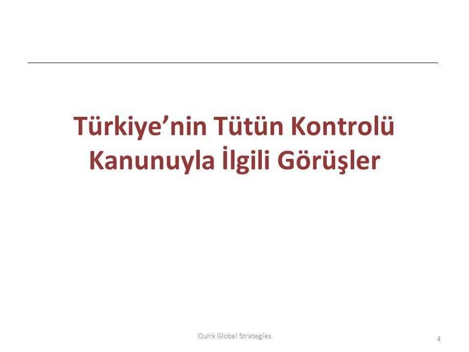 5 Quirk Global Strategies Türkiye'nin Tütün Kontrolü Kanununun Birinci ve İkinci Aşamalarına Yönelik Destek Ciddi Düzeyde Yüksektir Geçtiğimiz yıl halka açık kapalı alanlarda ve işyerlerinde sigara içilmesini yasaklayan bir kanun yürürlüğe girdi.