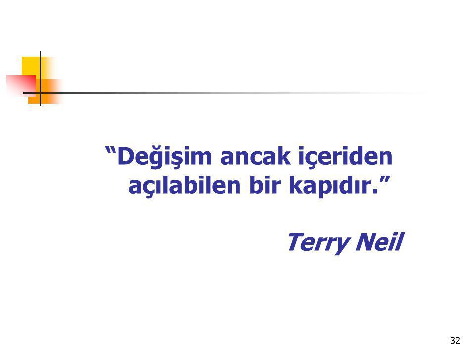 """32 """"Değişim ancak içeriden açılabilen bir kapıdır."""" Terry Neil"""